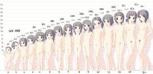 Rating: Questionable Score: 43 Tags: 1girl age_comparison age_progression flat_chest height_chart kikurage_(crayon_arts) lineup nipples nude original standing toddlercon User: DMSchmidt